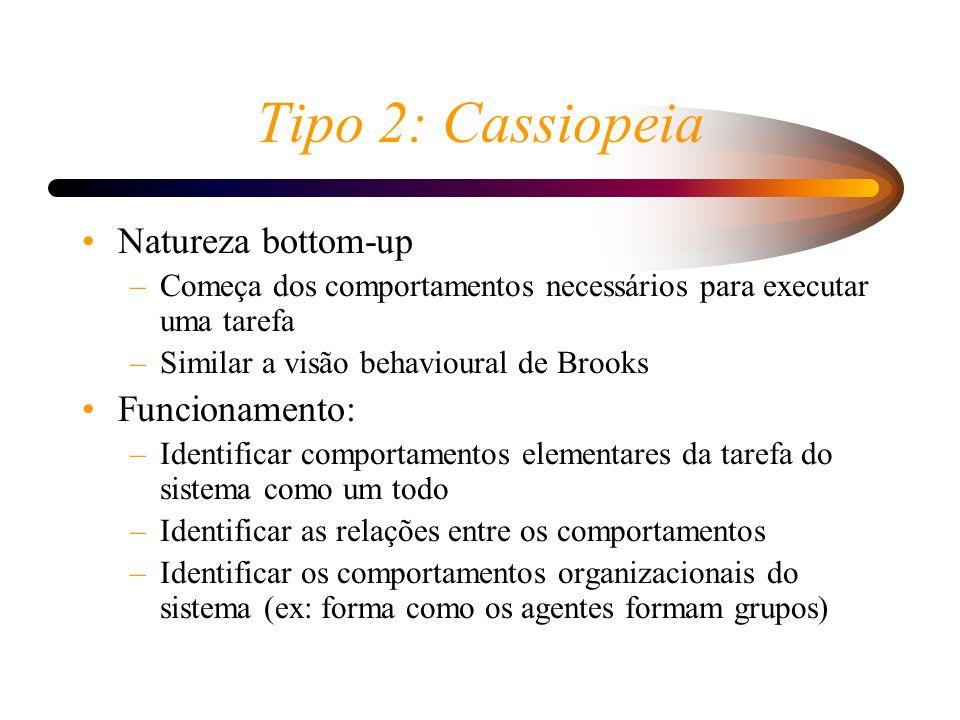 Tipo 2: Cassiopeia Natureza bottom-up –Começa dos comportamentos necessários para executar uma tarefa –Similar a visão behavioural de Brooks Funcionam