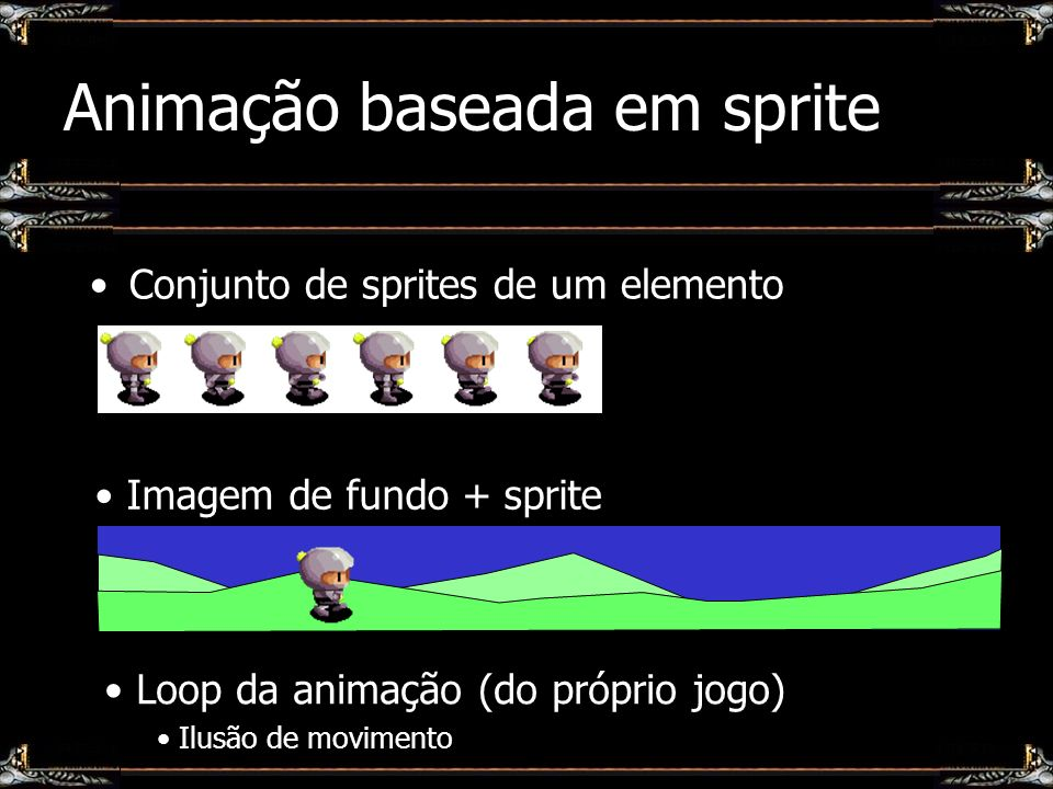 Conjunto de sprites de um elemento Animação baseada em sprite Loop da animação (do próprio jogo) Ilusão de movimento Imagem de fundo + sprite