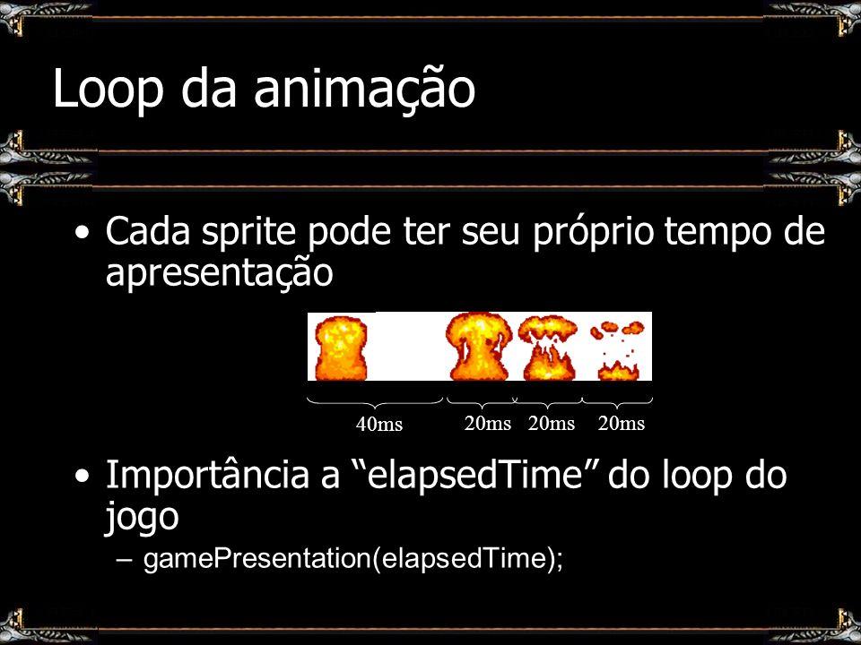 Loop da animação Cada sprite pode ter seu próprio tempo de apresentação Importância a elapsedTime do loop do jogo –gamePresentation(elapsedTime); 40ms
