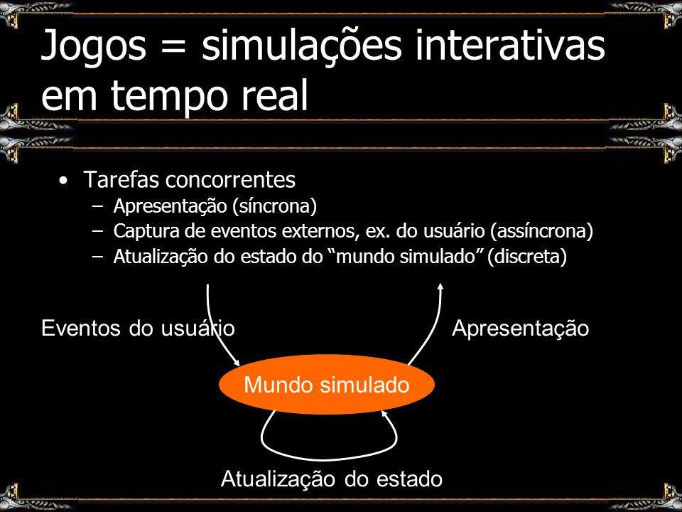 Jogos = simulações interativas em tempo real Tarefas concorrentes –Apresentação (síncrona) –Captura de eventos externos, ex. do usuário (assíncrona) –