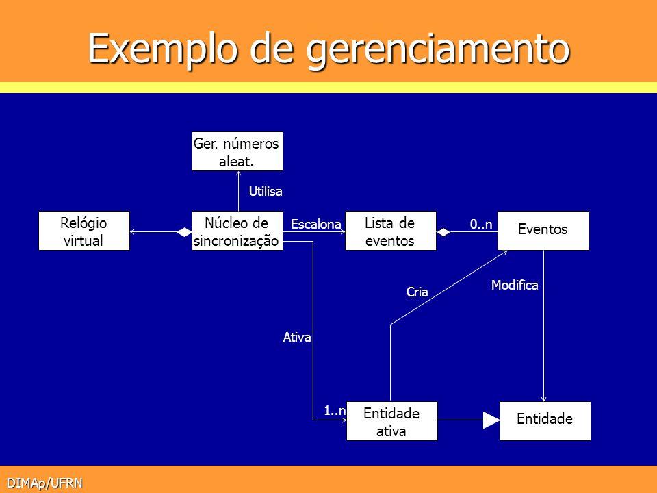 DIMAp/UFRN Exemplo de gerenciamento Núcleo de sincronização Relógio virtual Lista de eventos Eventos Ger. números aleat. Entidade ativa Entidade Cria