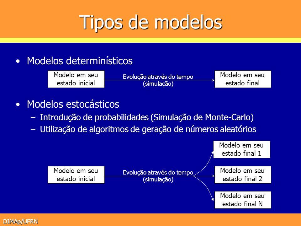 DIMAp/UFRN Tipos de modelos Modelos determinísticos Modelos estocásticos –Introdução de probabilidades (Simulação de Monte-Carlo) –Utilização de algor