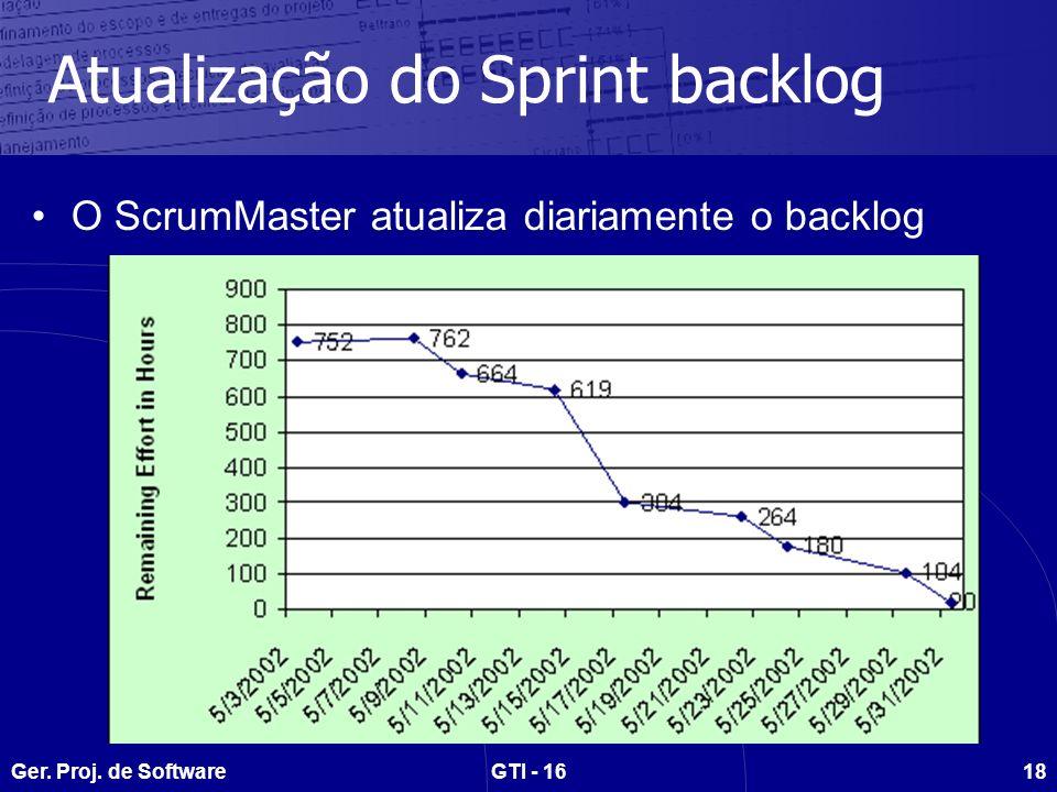 Ger. Proj. de SoftwareGTI - 1618 Atualização do Sprint backlog O ScrumMaster atualiza diariamente o backlog