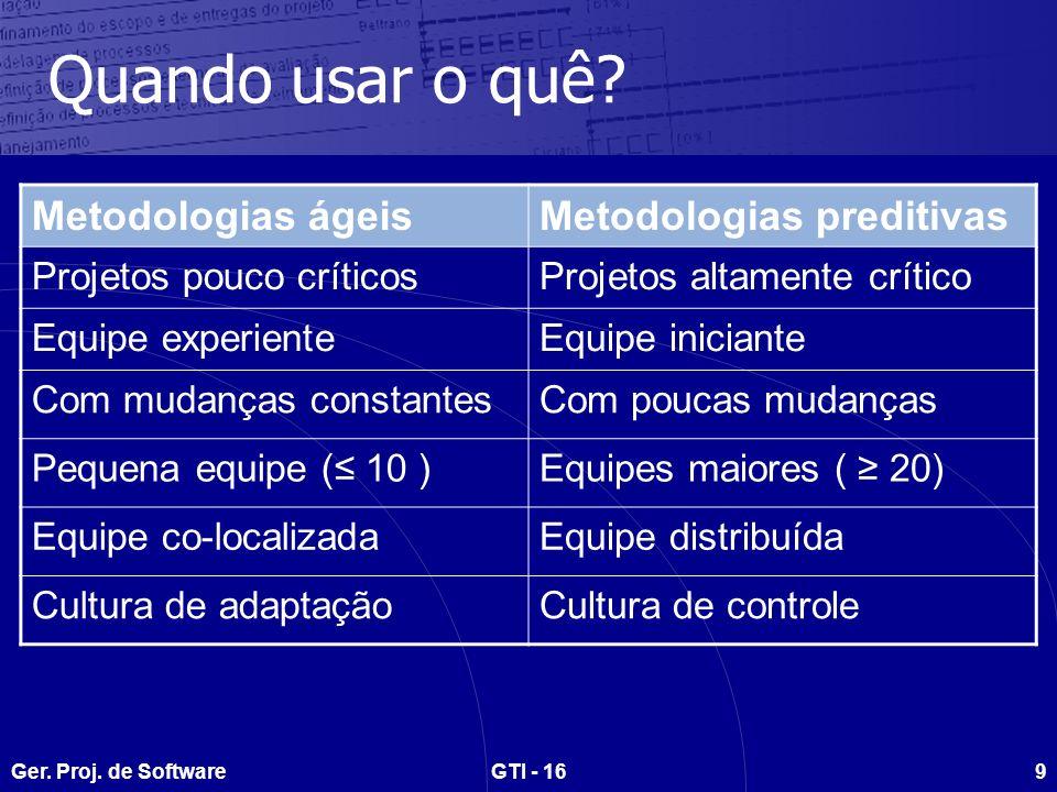 Ger. Proj. de SoftwareGTI - 169 Quando usar o quê? Metodologias ágeisMetodologias preditivas Projetos pouco críticosProjetos altamente crítico Equipe