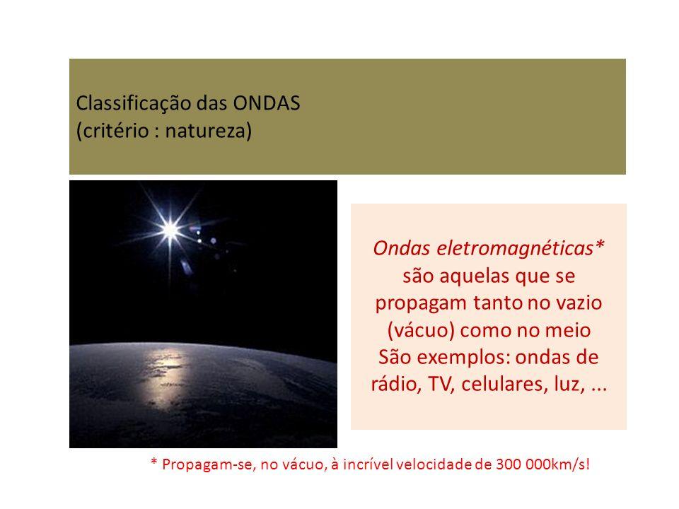 Classificação das ONDAS (critério : natureza) Ondas eletromagnéticas* são aquelas que se propagam tanto no vazio (vácuo) como no meio São exemplos: on