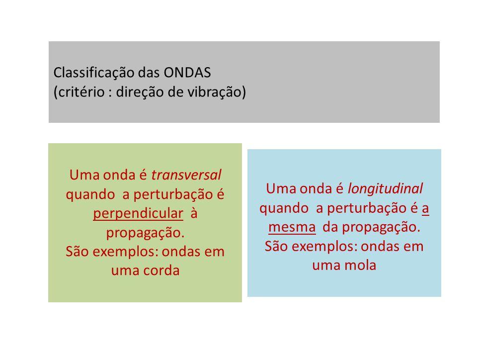 Classificação das ONDAS (critério : direção de vibração) Uma onda é transversal quando a perturbação é perpendicular à propagação. São exemplos: ondas
