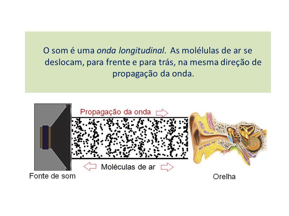 O som é uma onda longitudinal. As molélulas de ar se deslocam, para frente e para trás, na mesma direção de propagação da onda.