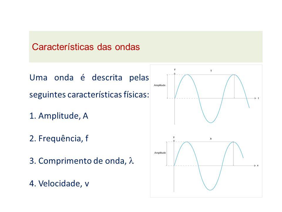 Características das ondas Uma onda é descrita pelas seguintes características físicas: 1. Amplitude, A 2. Frequência, f 3. Comprimento de onda, 4. Vel