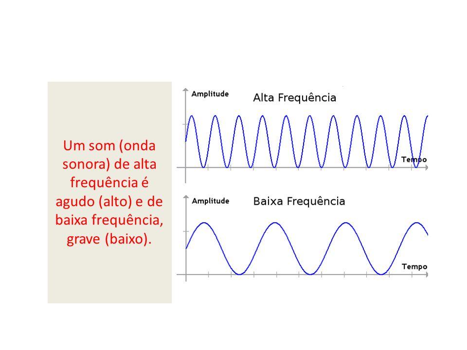 Um som (onda sonora) de alta frequência é agudo (alto) e de baixa frequência, grave (baixo).