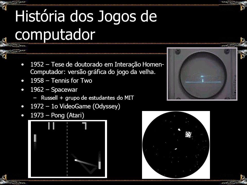 História dos Jogos de computador 1952 – Tese de doutorado em Interação Homen- Computador: versão gráfica do jogo da velha. 1958 – Tennis for Two 1962