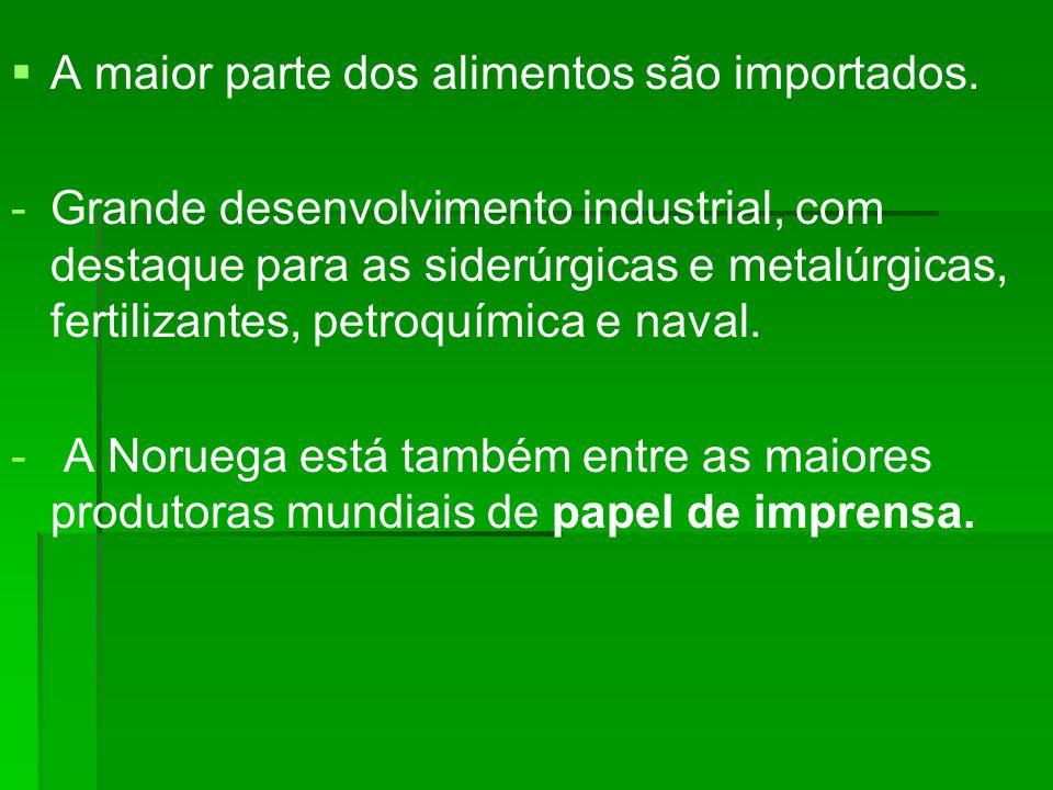 A maior parte dos alimentos são importados. - -Grande desenvolvimento industrial, com destaque para as siderúrgicas e metalúrgicas, fertilizantes, pet