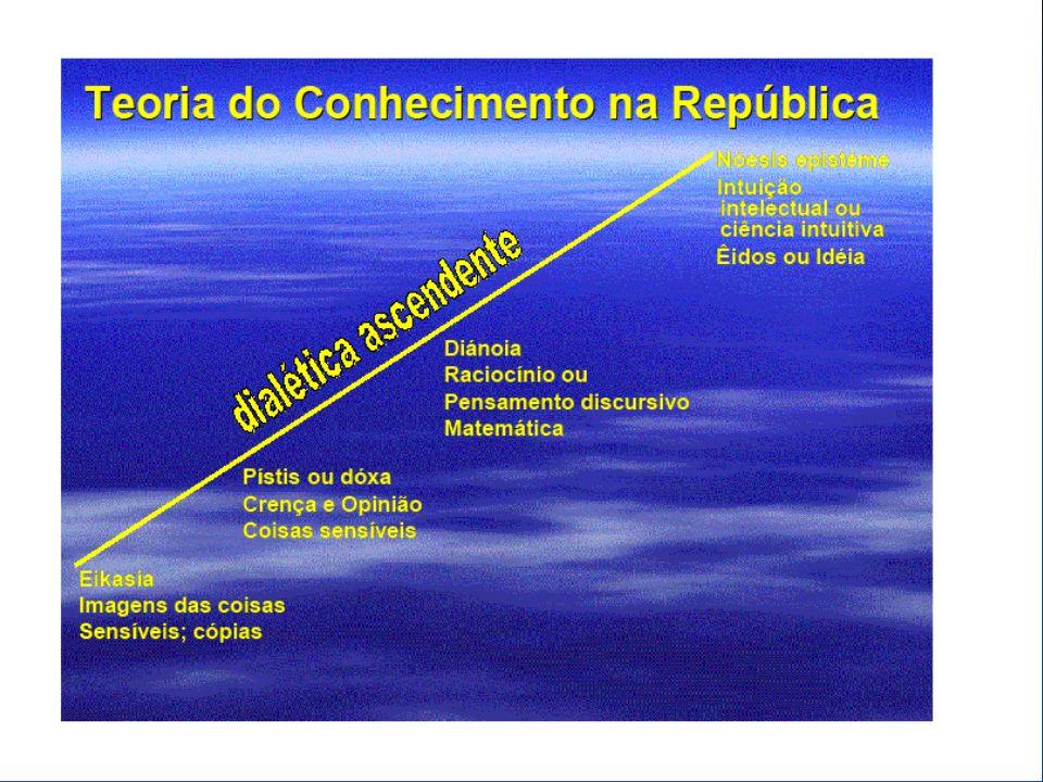 Empirismo A experiência fundamenta a verdade.A experiência fundamenta a verdade.