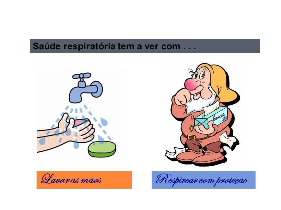 Saúde respiratória tem a ver com... Respirear com proteçãoLavar as mãos