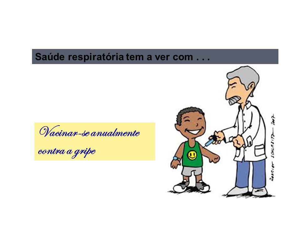 Vacinar-se anualmente contra a gripe Saúde respiratória tem a ver com...