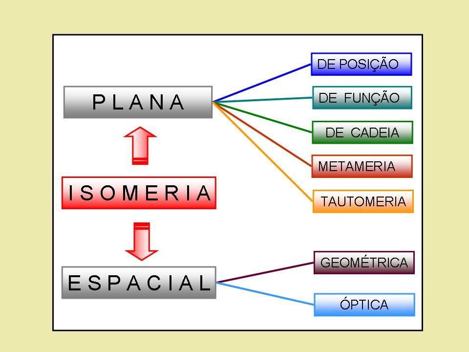 Atenção .Nesta apresentação, daremos ênfase à isomeria plana.