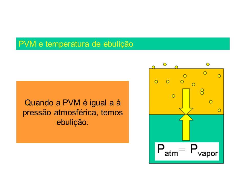 PVM e temperatura de ebulição Quando a PVM é igual a à pressão atmosférica, temos ebulição.