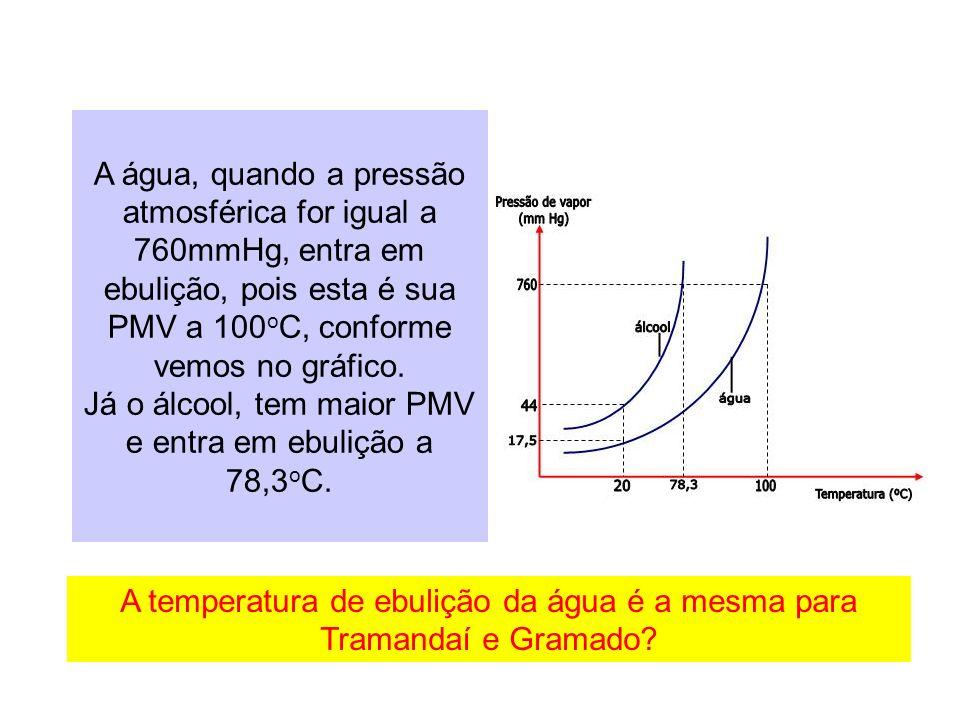 A água, quando a pressão atmosférica for igual a 760mmHg, entra em ebulição, pois esta é sua PMV a 100 o C, conforme vemos no gráfico. Já o álcool, te