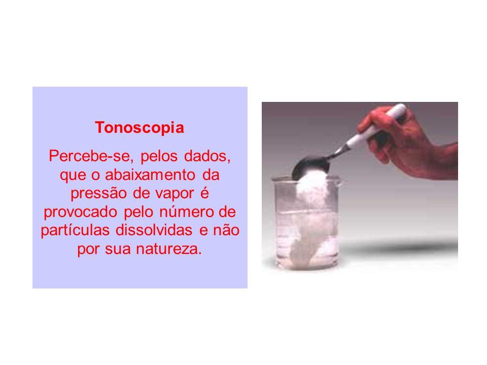 Tonoscopia Percebe-se, pelos dados, que o abaixamento da pressão de vapor é provocado pelo número de partículas dissolvidas e não por sua natureza.