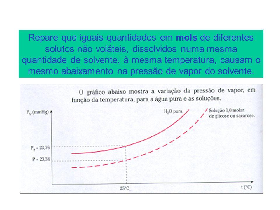 Repare que iguais quantidades em mols de diferentes solutos não voláteis, dissolvidos numa mesma quantidade de solvente, à mesma temperatura, causam o
