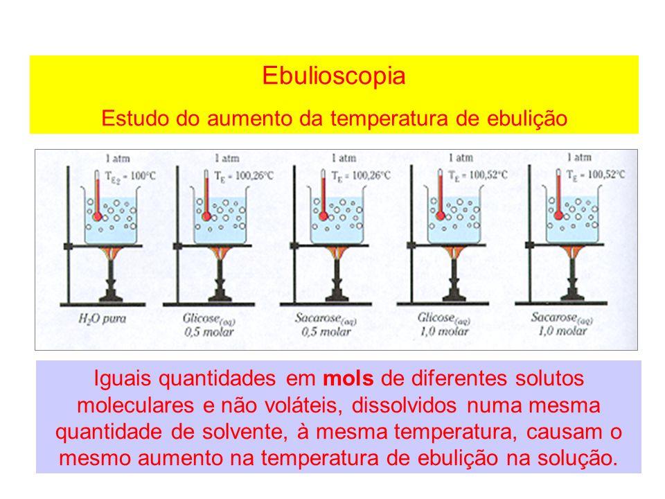 Ebulioscopia Estudo do aumento da temperatura de ebulição Iguais quantidades em mols de diferentes solutos moleculares e não voláteis, dissolvidos num