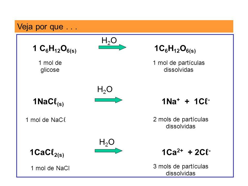 1 C 6 H 12 O 6(s) 1C 6 H 12 O 6(s) H2OH2O 1 mol de glicose 1 mol de partículas dissolvidas 1NaC (s) 1Na + + 1C - H2OH2O 1 mol de NaC 2 mols de partícu