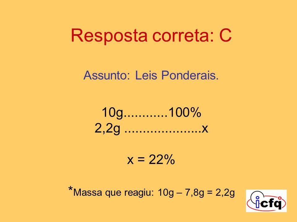 Resposta correta: C Assunto: Leis Ponderais. 10g............100% 2,2g.....................x x = 22% * Massa que reagiu: 10g – 7,8g = 2,2g