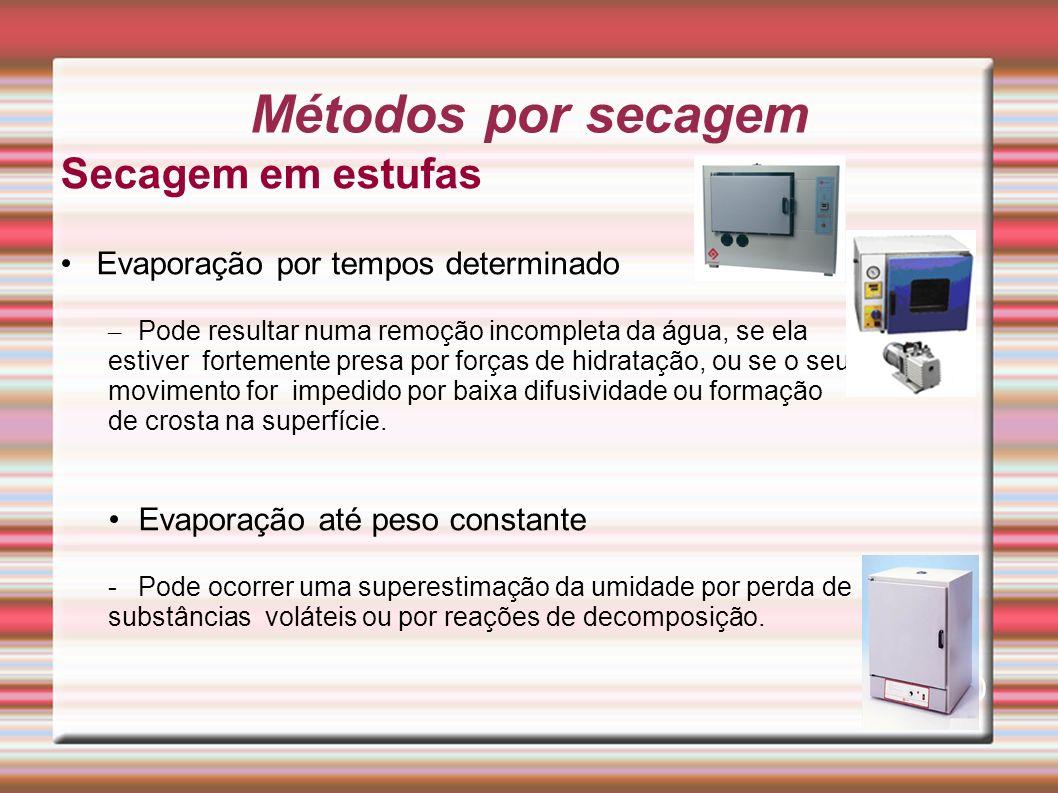 Secagem em estufas Evaporação por tempos determinado – Pode resultar numa remoção incompleta da água, se ela estiver fortemente presa por forças de hi