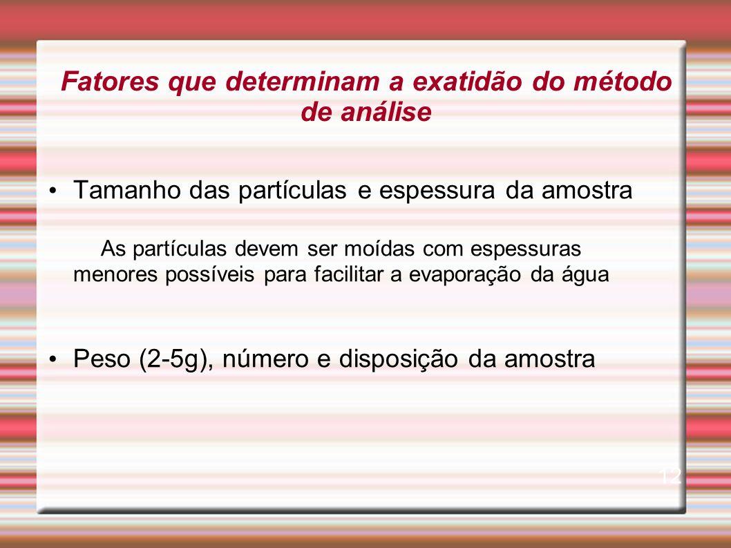 Fatores que determinam a exatidão do método de análise Tamanho das partículas e espessura da amostra As partículas devem ser moídas com espessuras men