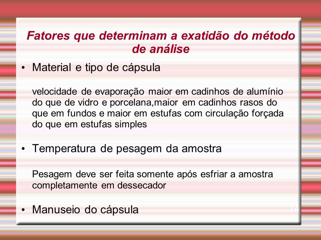 Fatores que determinam a exatidão do método de análise Material e tipo de cápsula velocidade de evaporação maior em cadinhos de alumínio do que de vid