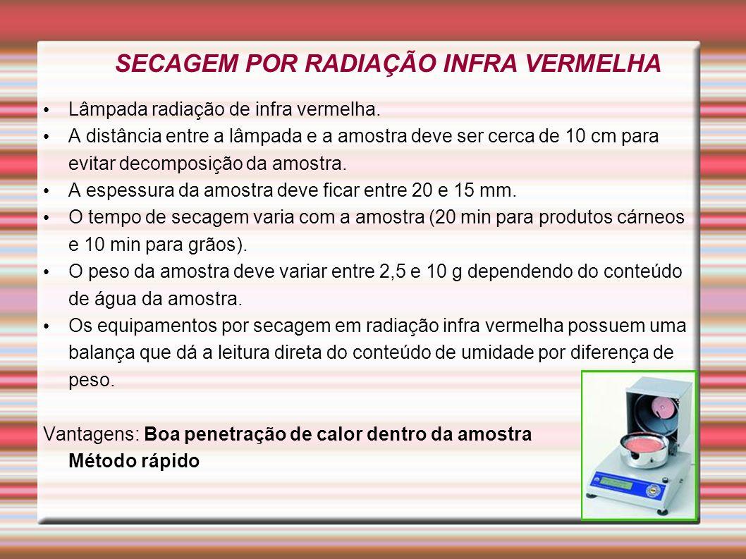 SECAGEM POR RADIAÇÃO INFRA VERMELHA Lâmpada radiação de infra vermelha. A distância entre a lâmpada e a amostra deve ser cerca de 10 cm para evitar de