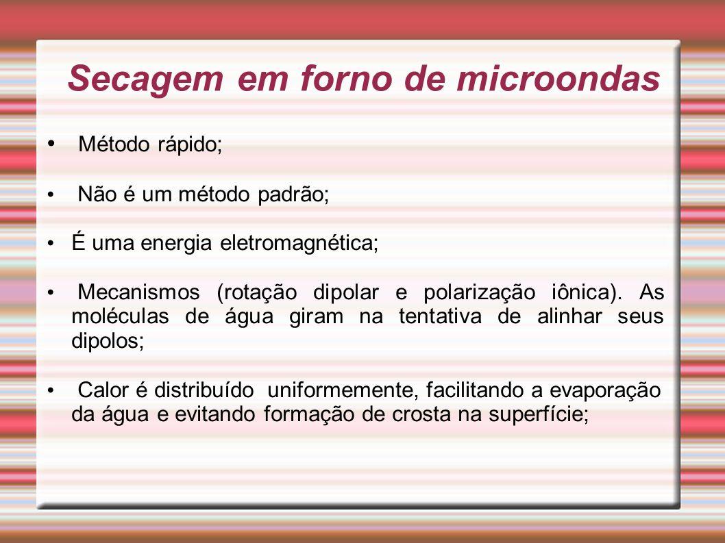 Secagem em forno de microondas Método rápido; Não é um método padrão; É uma energia eletromagnética; Mecanismos (rotação dipolar e polarização iônica)