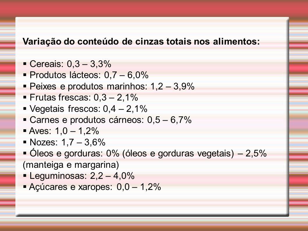 Variação do conteúdo de cinzas totais nos alimentos: Cereais: 0,3 – 3,3% Produtos lácteos: 0,7 – 6,0% Peixes e produtos marinhos: 1,2 – 3,9% Frutas fr