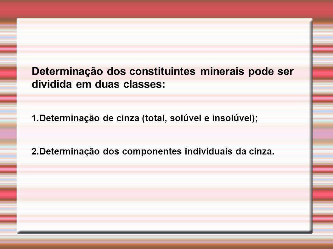 Determinação dos constituintes minerais pode ser dividida em duas classes: 1.Determinação de cinza (total, solúvel e insolúvel); 2.Determinação dos co