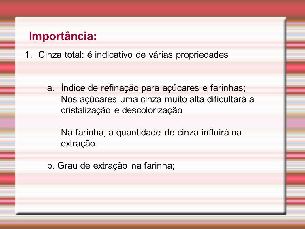 Importância: 1.Cinza total: é indicativo de várias propriedades a.Índice de refinação para açúcares e farinhas; Nos açúcares uma cinza muito alta difi