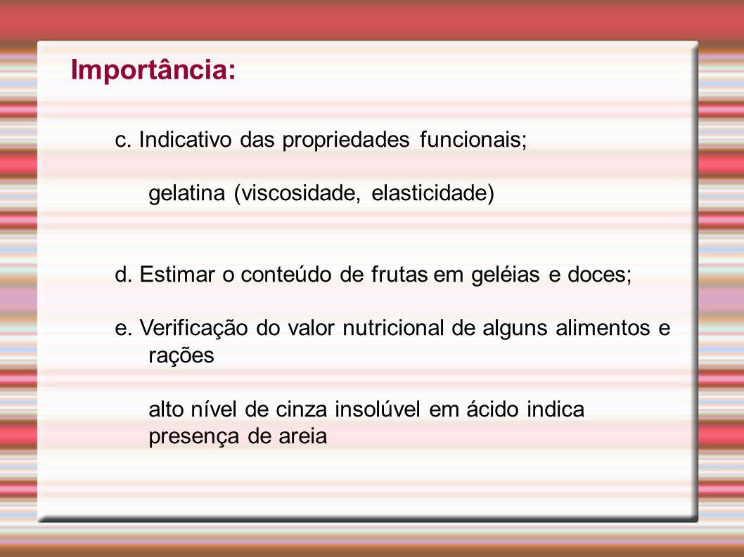 Importância: c. Indicativo das propriedades funcionais; gelatina (viscosidade, elasticidade) d. Estimar o conteúdo de frutas em geléias e doces; e. Ve