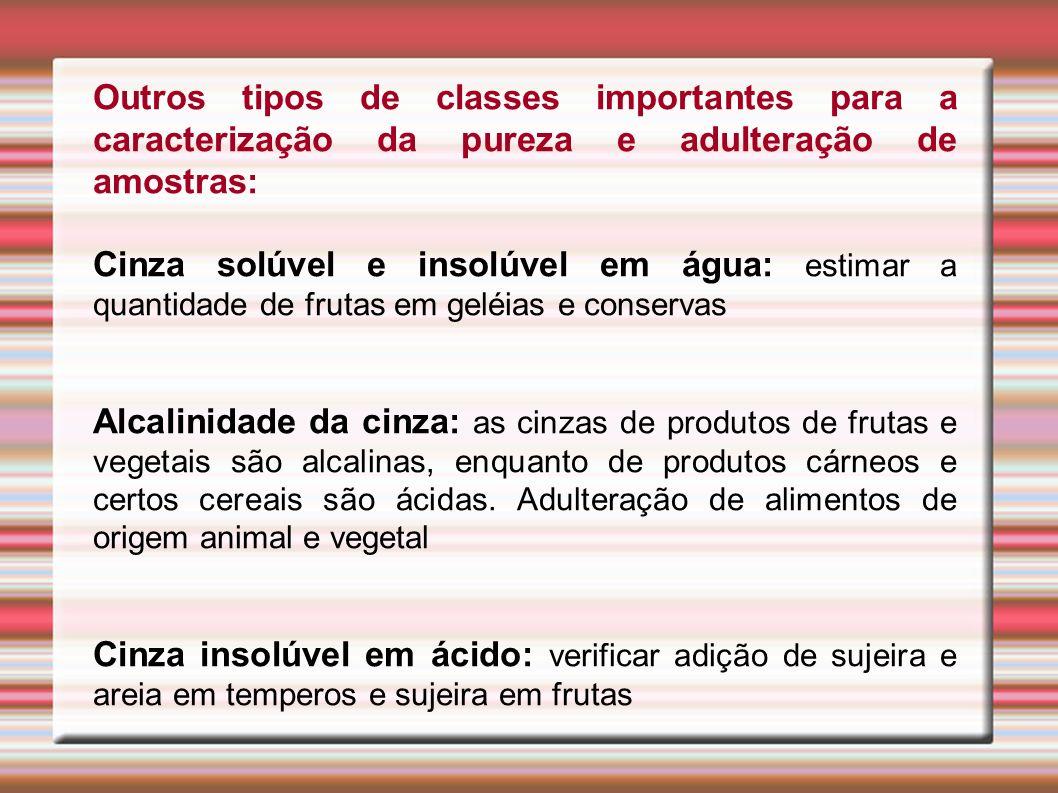 Outros tipos de classes importantes para a caracterização da pureza e adulteração de amostras: Cinza solúvel e insolúvel em água: estimar a quantidade