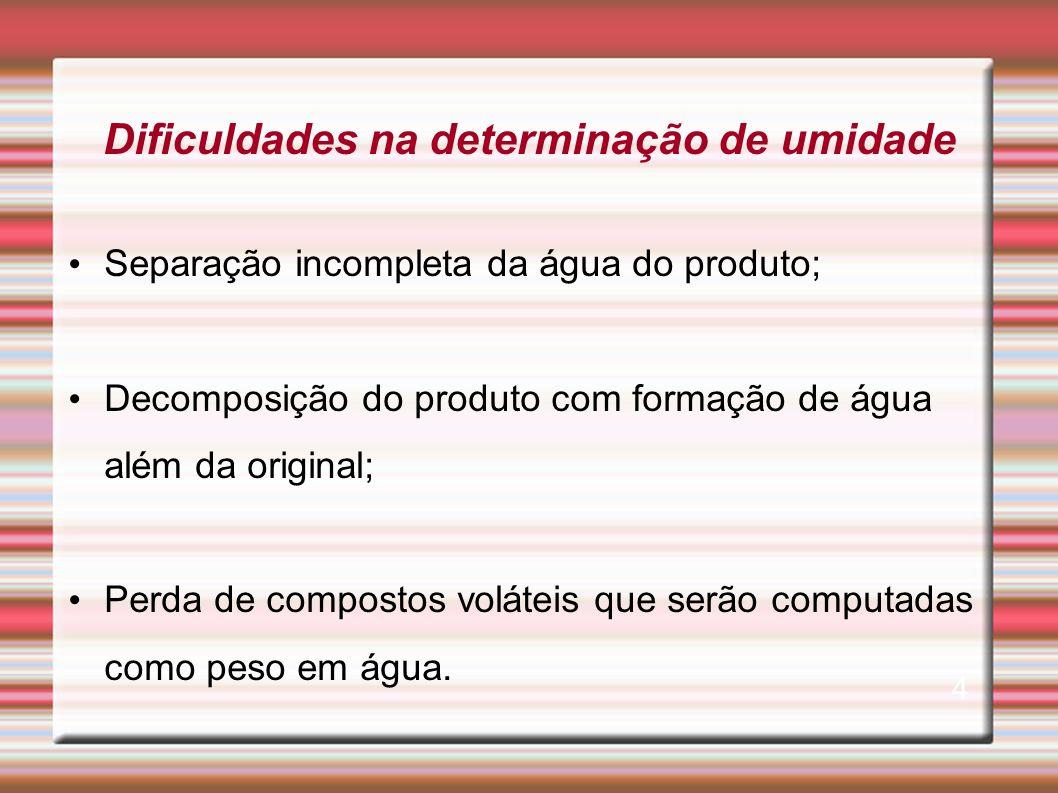 Dificuldades na determinação de umidade Separação incompleta da água do produto; Decomposição do produto com formação de água além da original; Perda