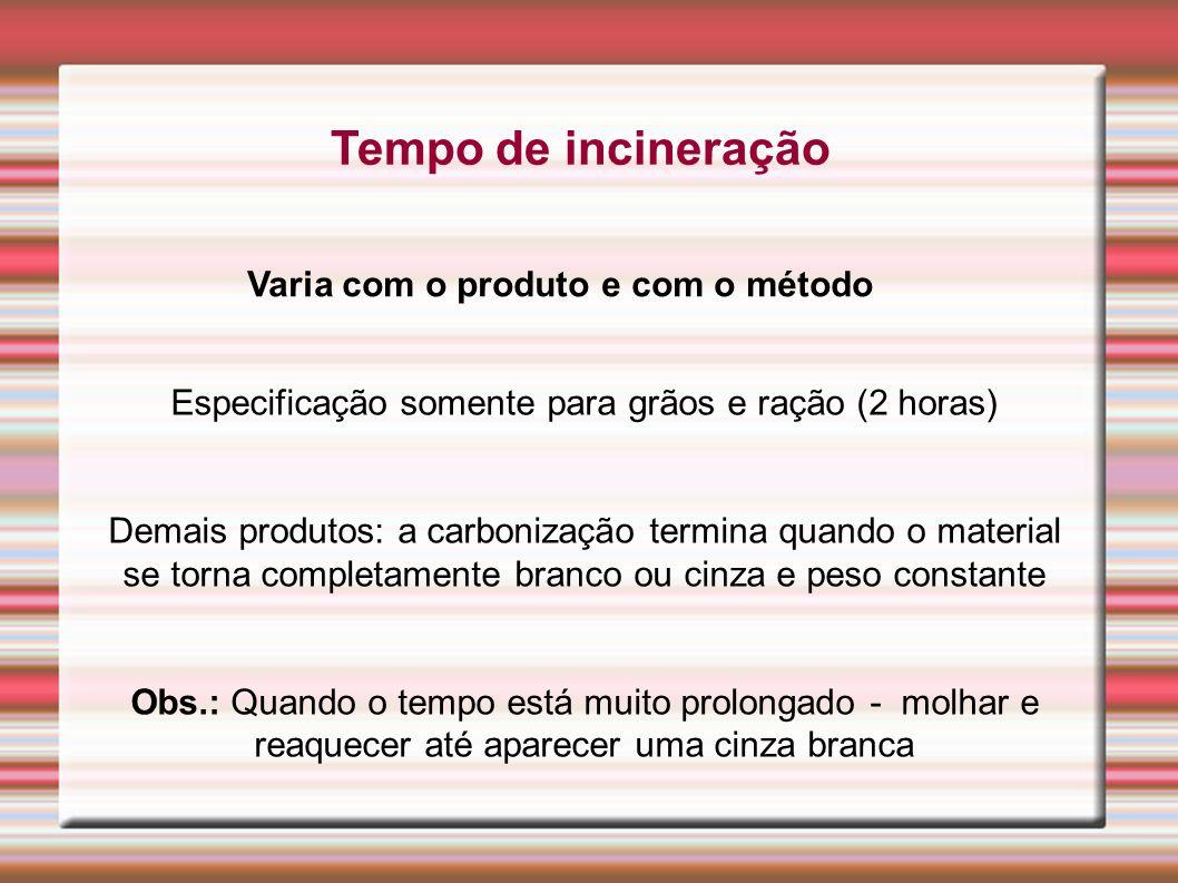 Tempo de incineração Varia com o produto e com o método Especificação somente para grãos e ração (2 horas) Demais produtos: a carbonização termina qua