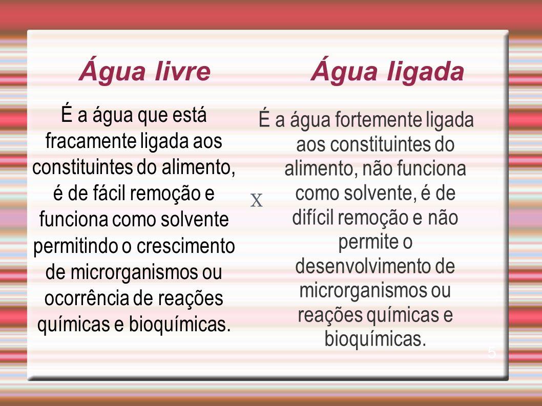 Água livre Água ligada É a água fortemente ligada aos constituintes do alimento, não funciona como solvente, é de difícil remoção e não permite o dese