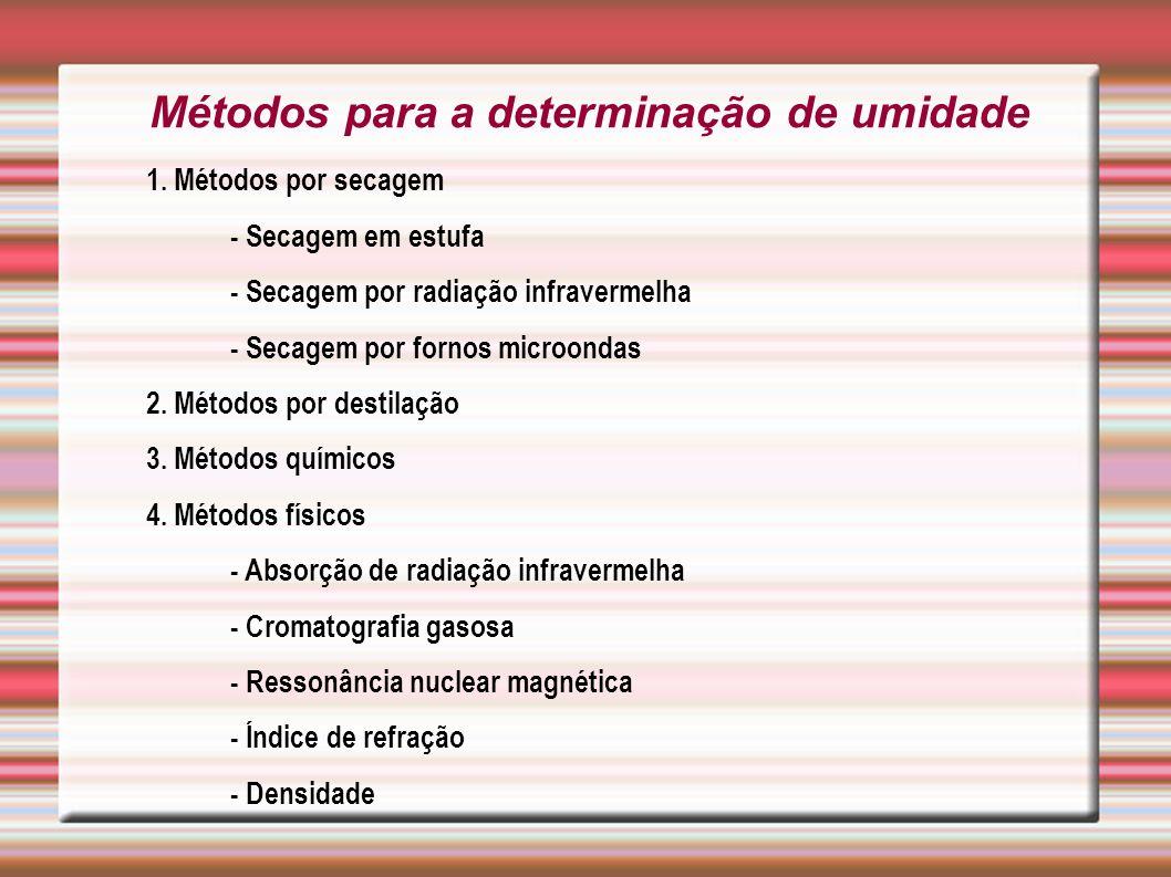 Métodos para a determinação de umidade 1. Métodos por secagem - Secagem em estufa - Secagem por radiação infravermelha - Secagem por fornos microondas