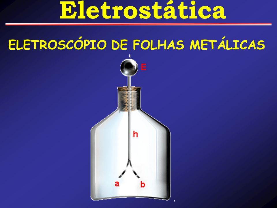 ELETROSCÓPIO DE FOLHAS METÁLICAS