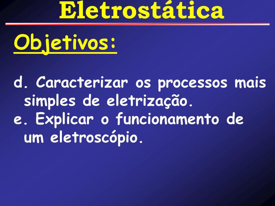 Objetivos: d. Caracterizar os processos mais simples de eletrização. e. Explicar o funcionamento de um eletroscópio.