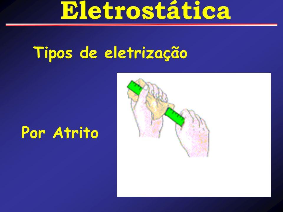 Tipos de eletrização Por Atrito