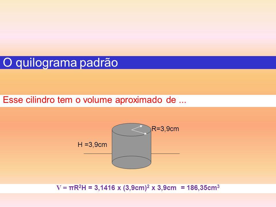 V = πR 2 H = 3,1416 x (3,9cm) 2 x 3,9cm = 186,35cm 3 O quilograma padrão Esse cilindro tem o volume aproximado de... R=3,9cm H =3,9cm