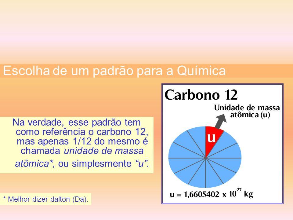 Na verdade, esse padrão tem como referência o carbono 12, mas apenas 1/12 do mesmo é chamada unidade de massa atômica*, ou simplesmente u. Escolha de