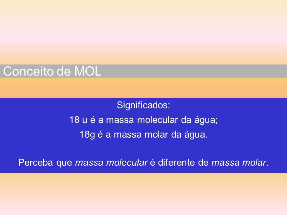 Significados: 18 u é a massa molecular da água; 18g é a massa molar da água. Perceba que massa molecular é diferente de massa molar. Conceito de MOL