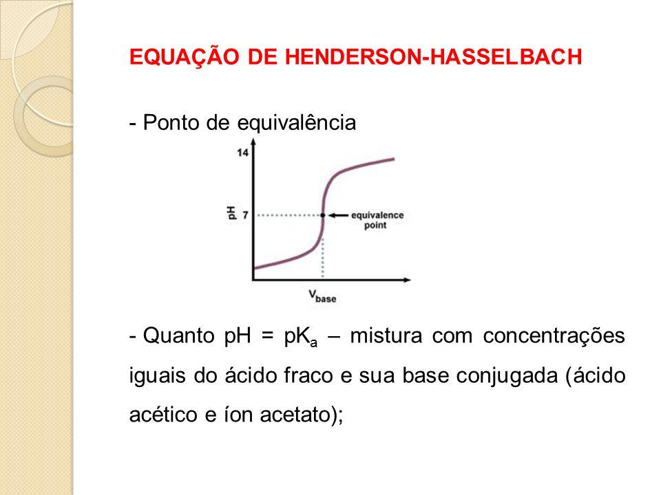 EQUAÇÃO DE HENDERSON-HASSELBACH - Ponto de equivalência - Quanto pH = pK a – mistura com concentrações iguais do ácido fraco e sua base conjugada (áci