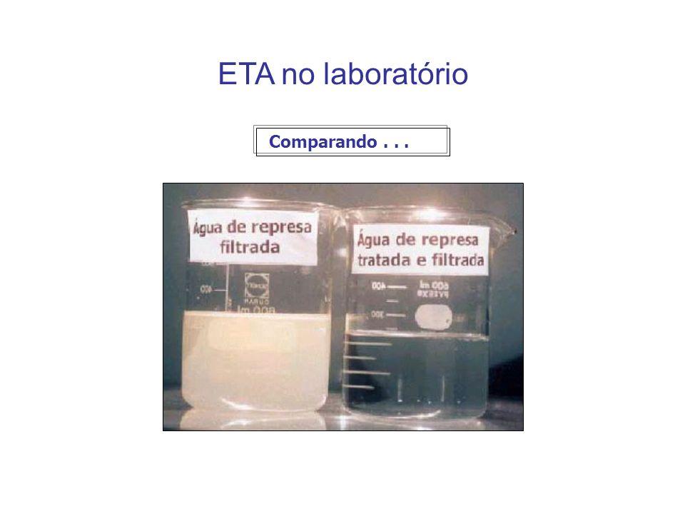 ETA no laboratório Comparando...