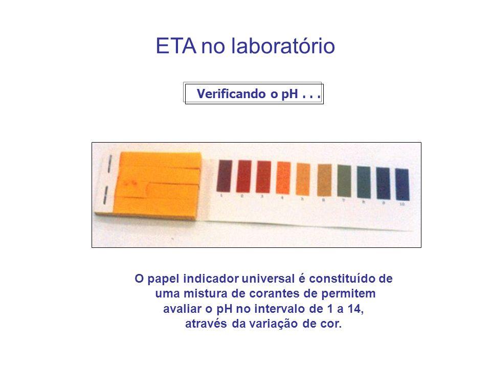 ETA no laboratório Verificando o pH... O papel indicador universal é constituído de uma mistura de corantes de permitem avaliar o pH no intervalo de 1