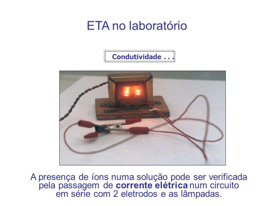 ETA no laboratório Condutividade... A presença de íons numa solução pode ser verificada pela passagem de corrente elétrica num circuito em série com 2